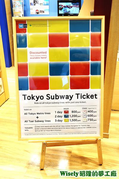 東京地鐵券看板