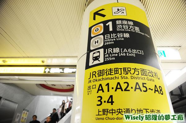 上野御徒町車站月台