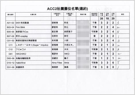 ACC2社團攤位名單(邀約)