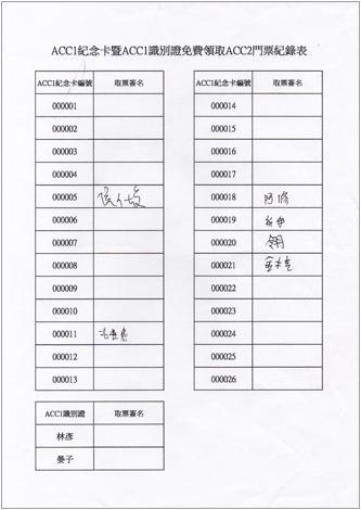 ACC1紀念卡暨ACC1識別證免費領取ACC2門票紀錄表