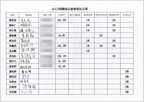 ACC2預購商品會場領取名單