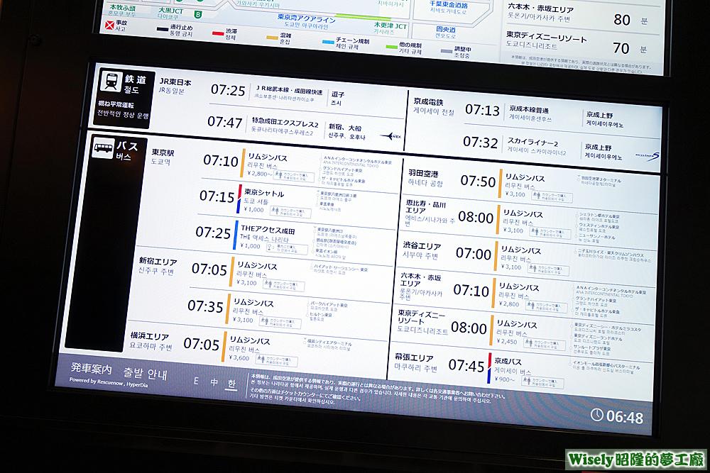 成田機場第二航站鐵道巴士交通圖