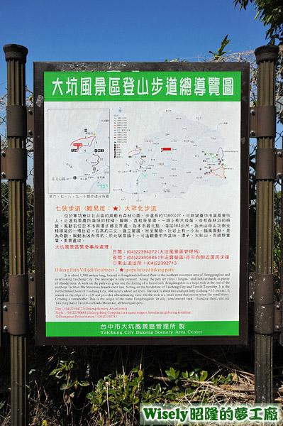大坑風景區登山步道總導覽圖