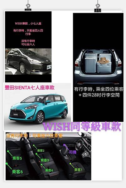 WISH+SIENTA 同等級車款