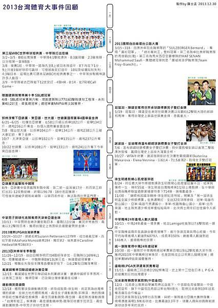 2013年台灣體育大事件回顧