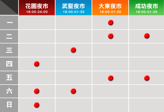 台南夜市時間表