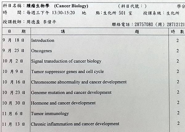 Cancer biology schedule
