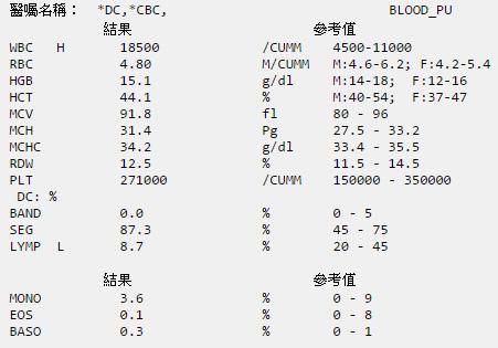 CBC-2-15-2-5