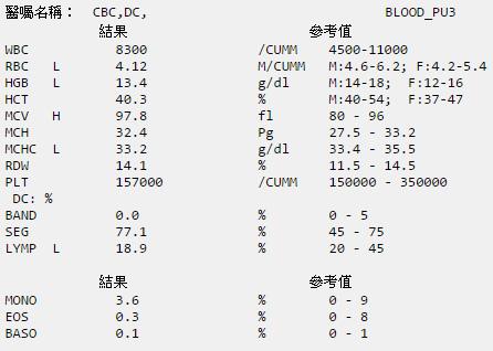 104-3-30 CBC