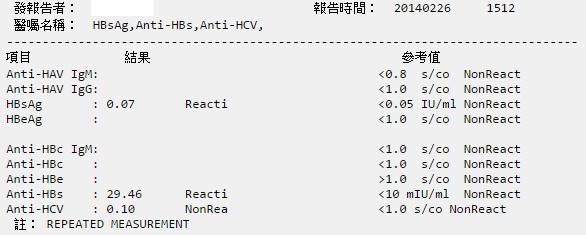 20140226 HBV data