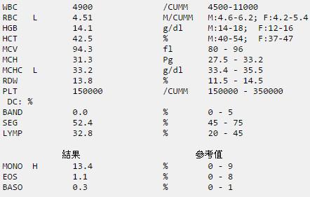 104-10-22 CBC