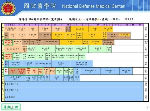 M115課程表1