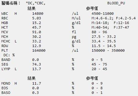 7415987 cbc