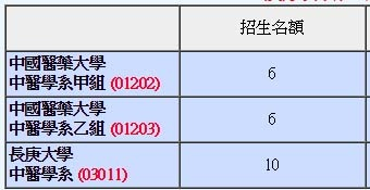 107中醫繁星