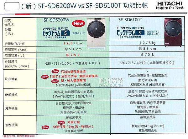 SFBD5200W16.jpg