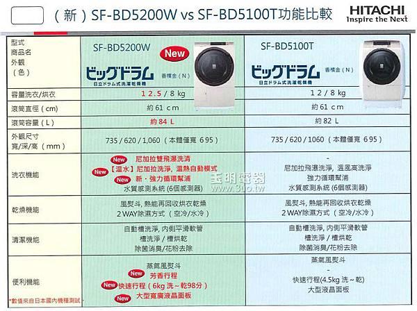 SFBD5200W17.jpg