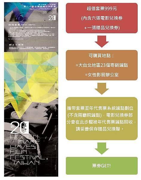 網宣購票流程 09_頁面_1