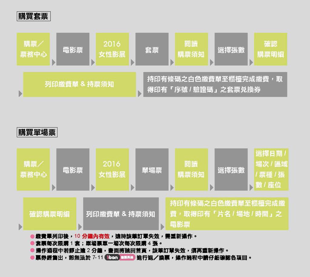 票券購買流程.jpg
