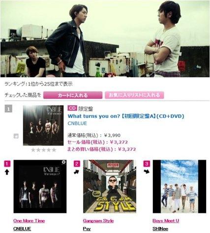 CNBLUE日文新曲預售創佳績 鄭容和原創實力獲肯定