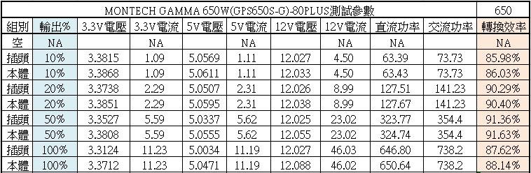 t00-gamma650-80plus.jpg