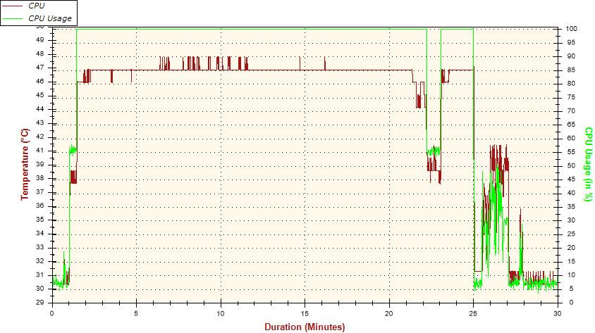 43-PWM-CPU.jpg