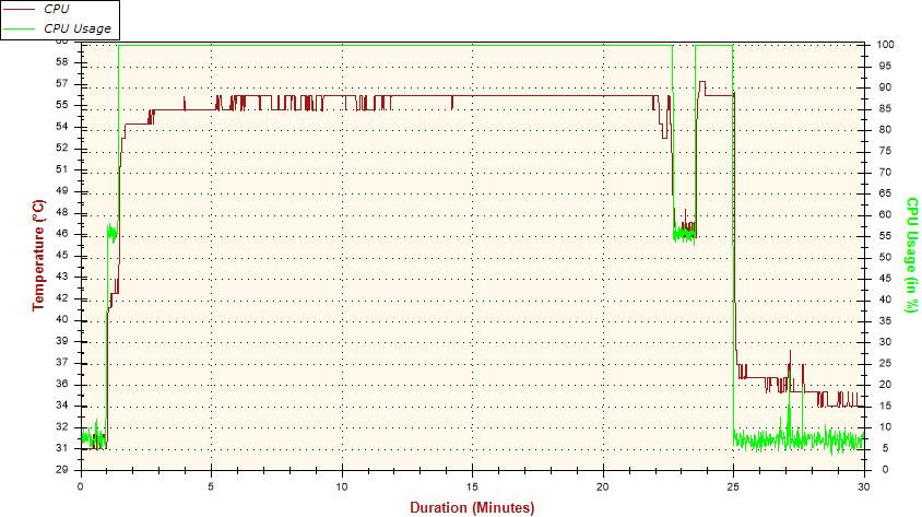 48-AUTO-CPU.jpg