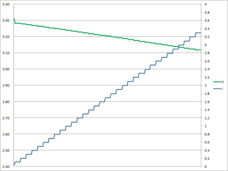 44-2c1a-c2-pps1-3v3.jpg