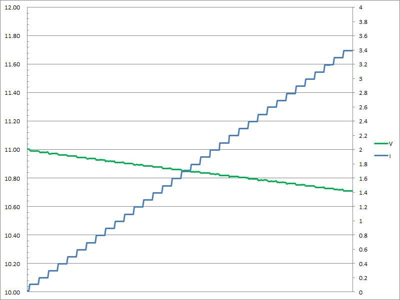 31-2c_c2-pps1_11v.jpg