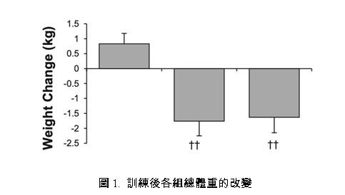 增肌減脂1.jpg
