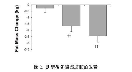 增肌減脂2.jpg