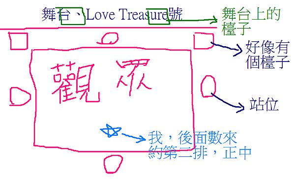 Love Treasure Tour