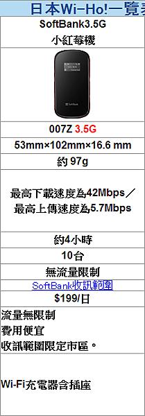 Wi-Ho! 日本wi-fi上網分享器