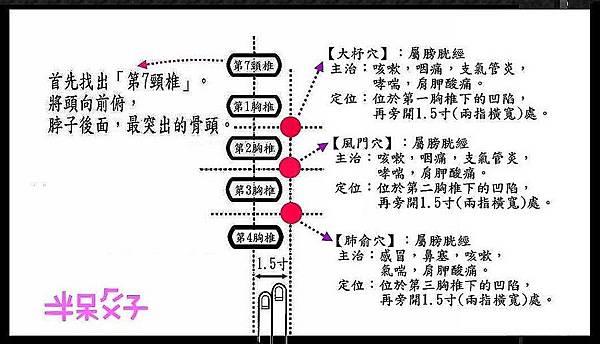 3-1(S).jpg