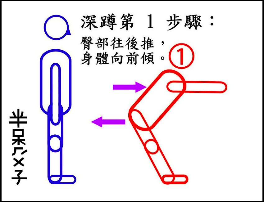 ●6第1步驟.jpg