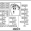●A2(相鄰)(950X647).jpg