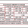 ●B6(血脂肪)(950X601).jpg