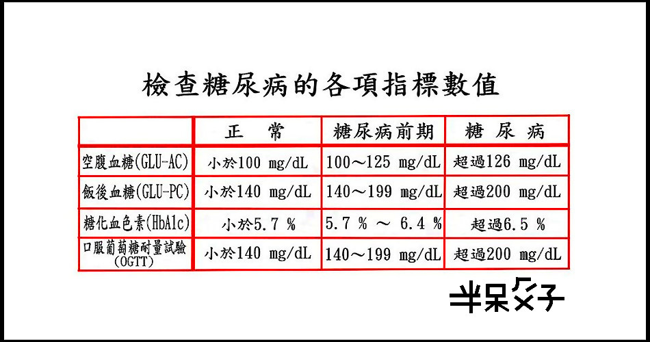 ●B7(血糖)(950X500).jpg