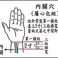 內關(心包)(手).jpg