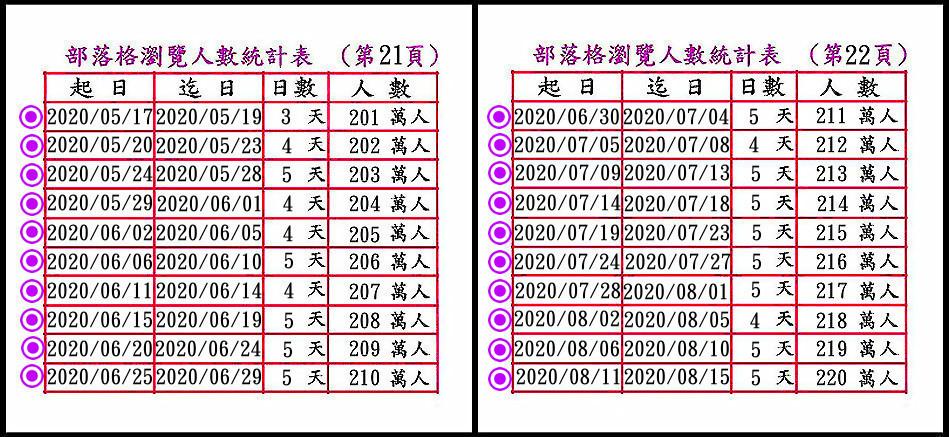 表格22-1.jpg