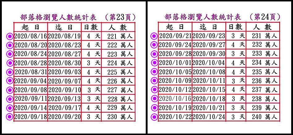 表格23-1.jpg
