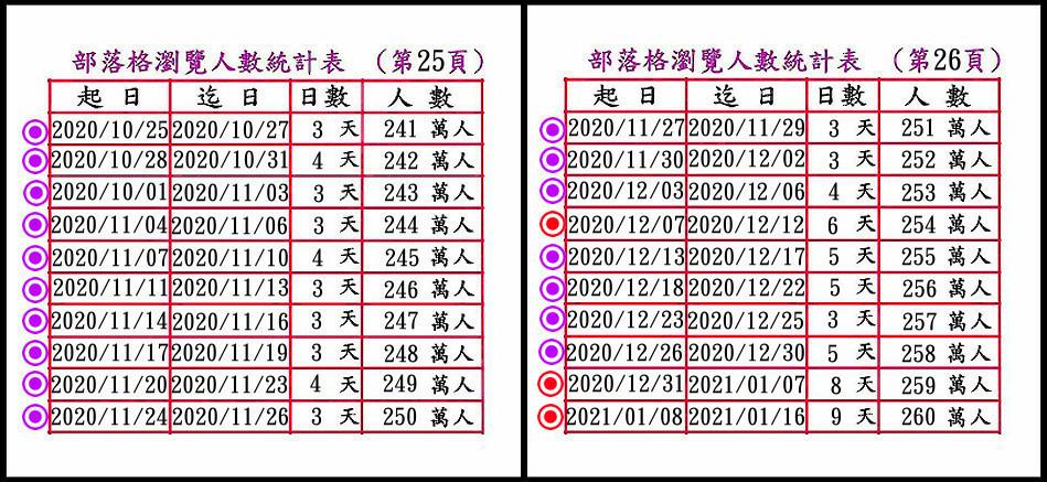 表格25-1.jpg