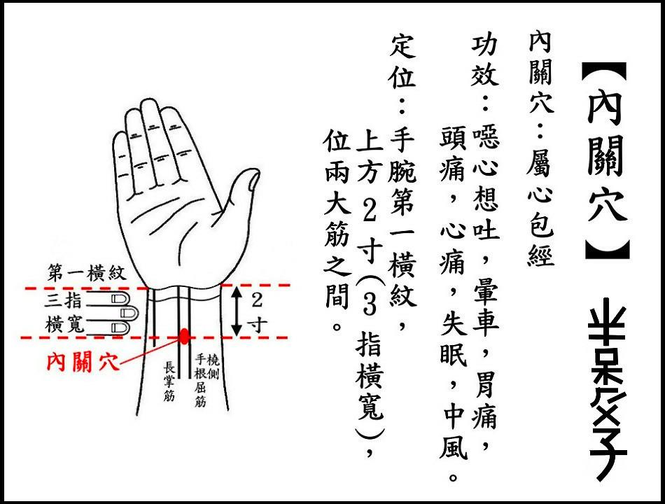 ●內關穴(手).jpg
