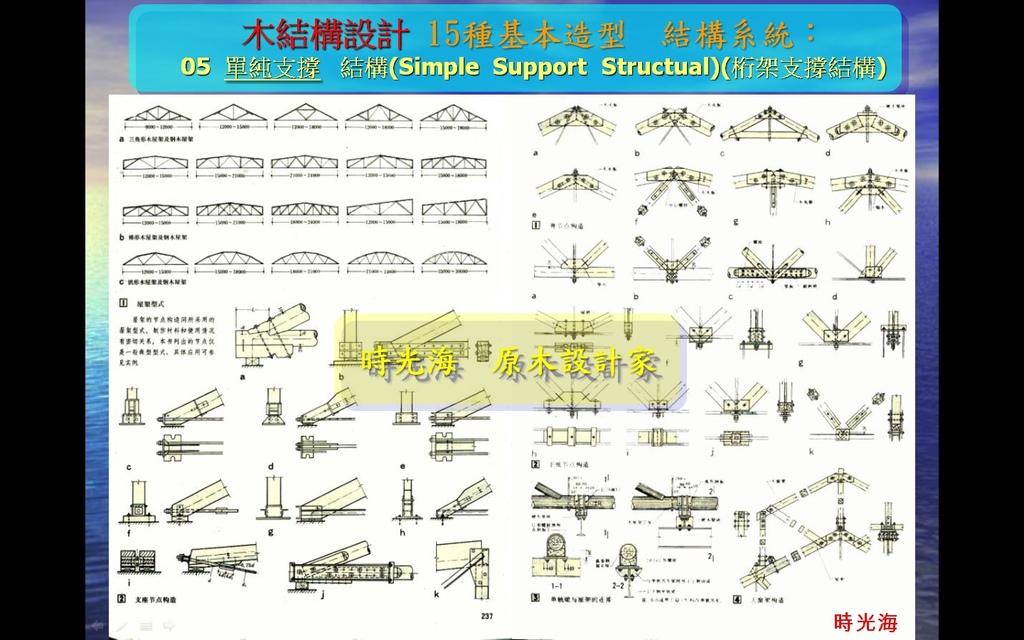 木結構15種基本造型1-05.jpg