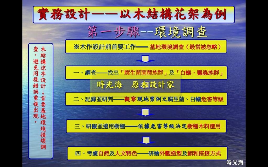 木結構15種基本造型1-20.jpg