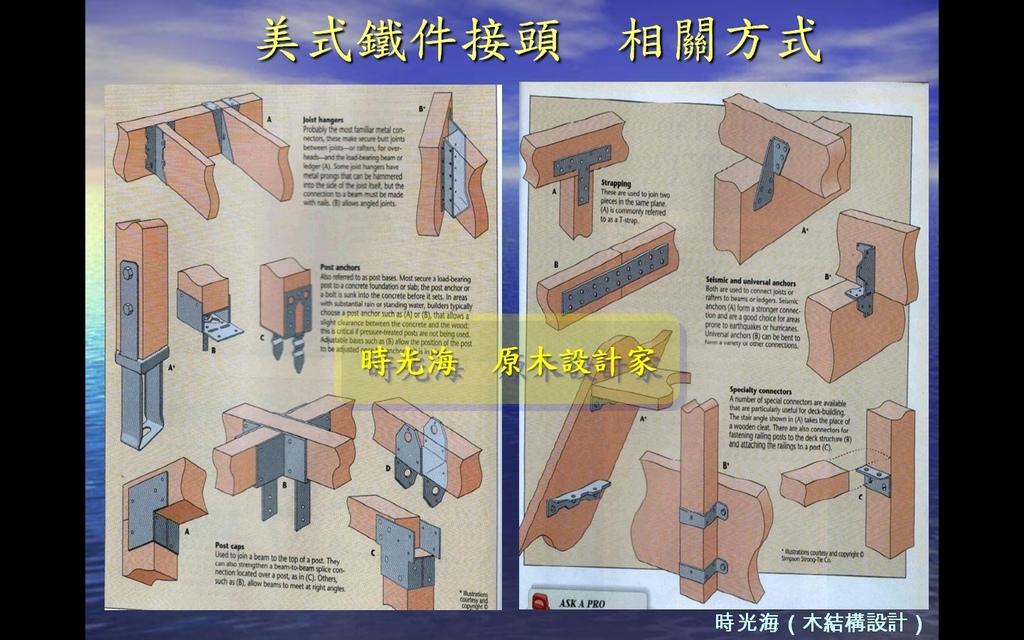 木結構15種基本造型1-35.jpg