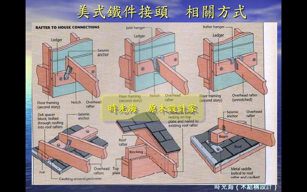 木結構15種基本造型1-36.jpg