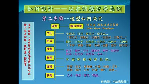 中國式建築簡報內容 1-17.jpg