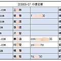 201806-07中獎名單2