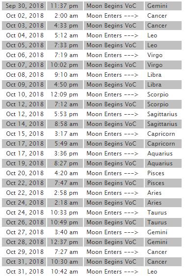 2018 10月 月空