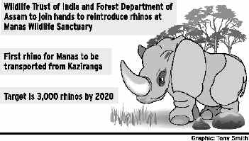 Manas Wildlife Sanctuary_India_01.jpg